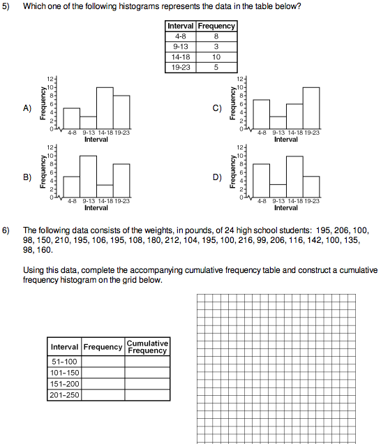 Printables Histogram Worksheet world 9 data analysis osky 6th grade math task 3 100 correctly complete the histogram worksheet show teacher once you have finished this task