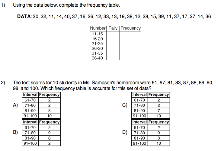 Worksheet Histogram Worksheets histogram 6th grade math worksheet delwfg com fireyourmentor free printable worksheets